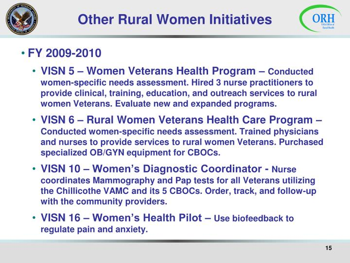 Other Rural Women Initiatives