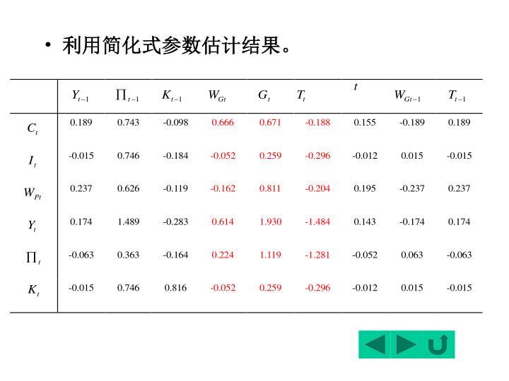 利用简化式参数估计结果。