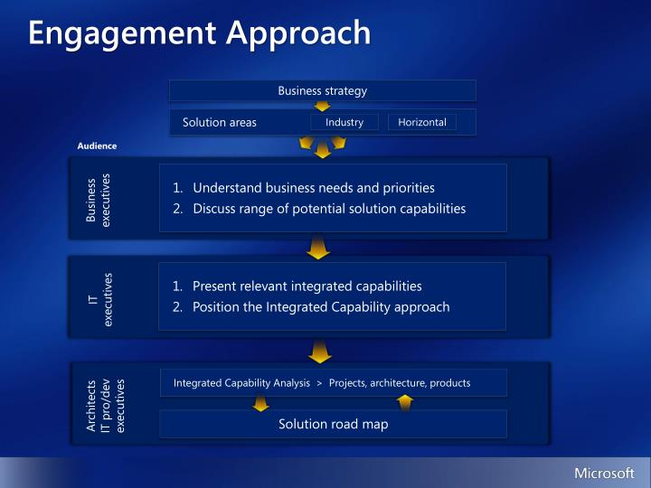 Engagement approach