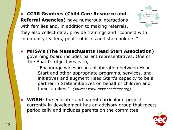 CCRR Grantees (Child Care Resource and