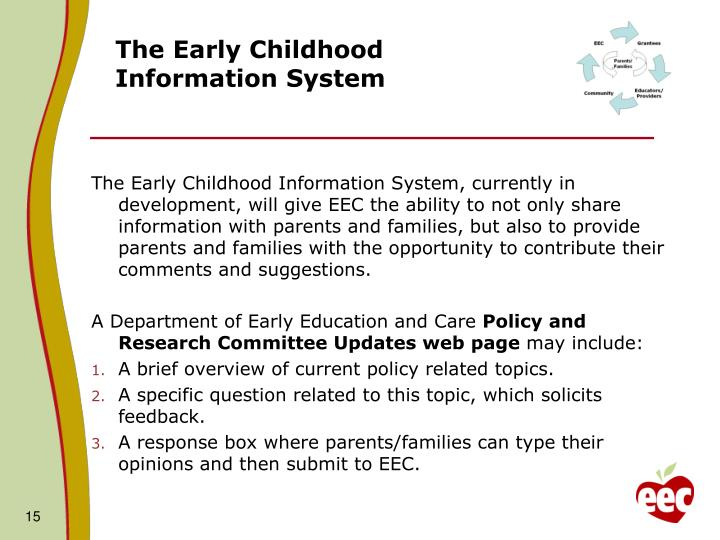 The Early Childhood