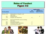 rules of conduct figure 3 2