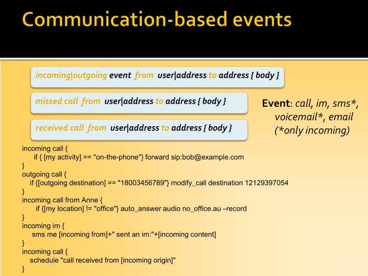 Communication-based events