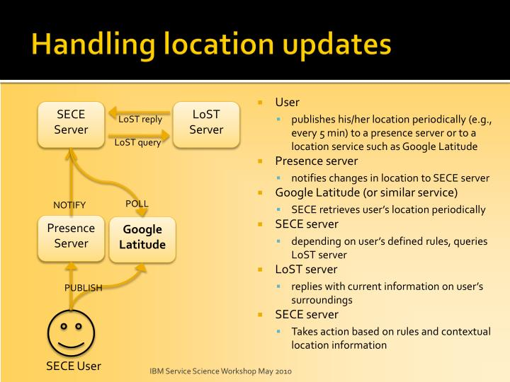 Handling location updates