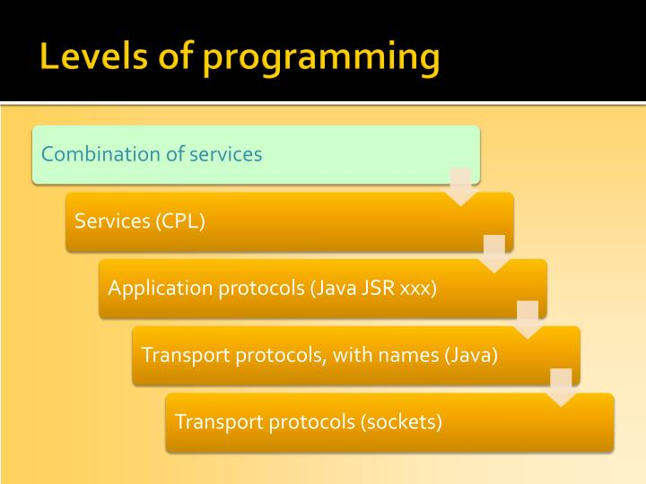 Levels of programming