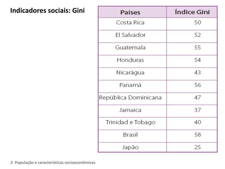 Indicadores sociais: Gini