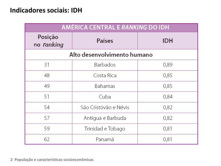 Indicadores sociais: IDH