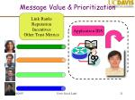 message value prioritization