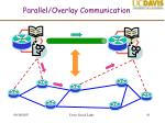 parallel overlay communication