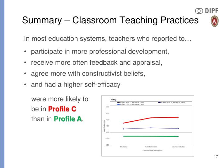 Summary – Classroom Teaching Practices