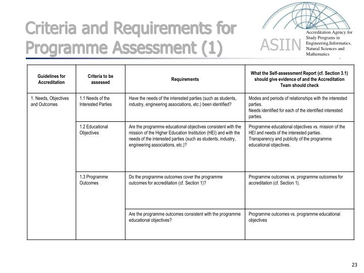 Criteria and Requirements for Programme Assessment (1)