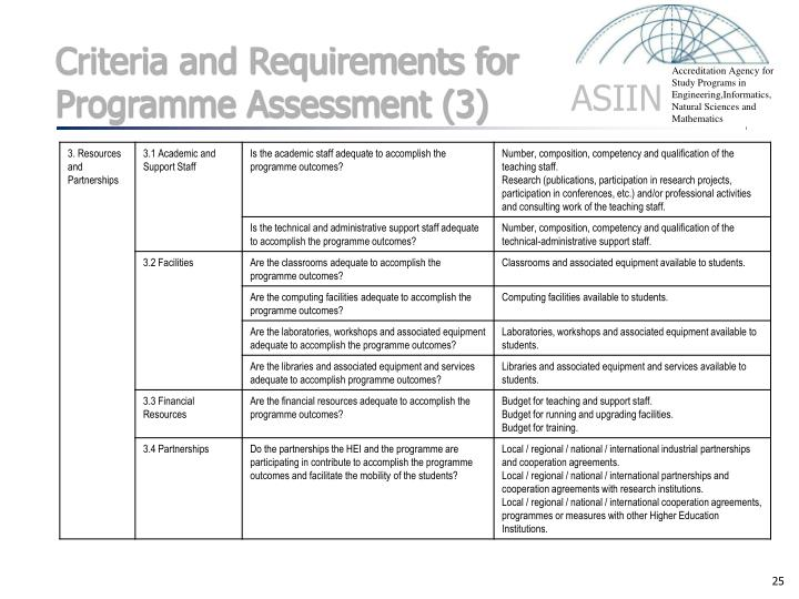 Criteria and Requirements for Programme Assessment (3)