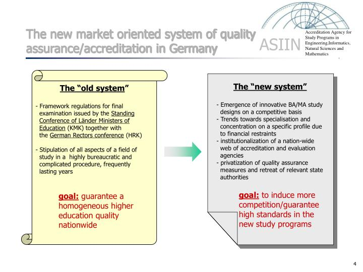 The new market oriented system of quality assurance/accreditation in Germany