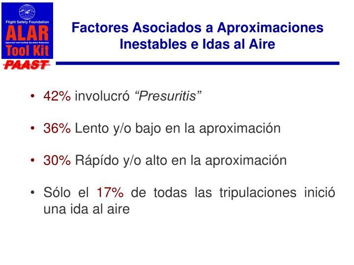 Factores Asociados a Aproximaciones Inestables e Idas al Aire