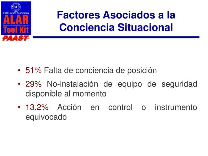 Factores asociados a la conciencia situacional