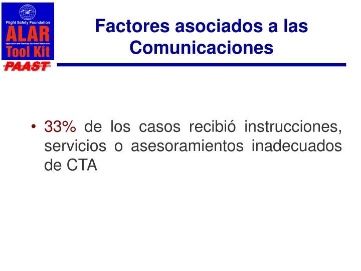 Factores asociados a las Comunicaciones