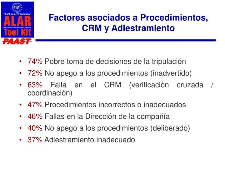 Factores asociados a procedimientos crm y adiestramiento