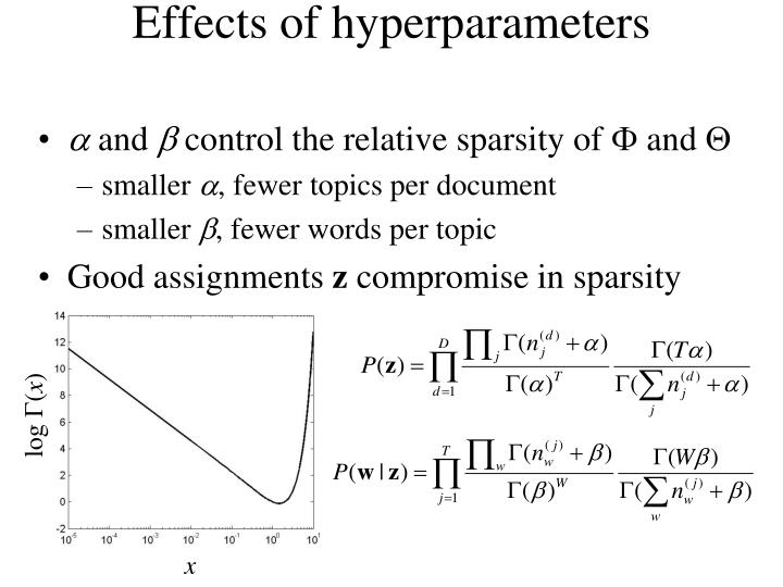 Effects of hyperparameters