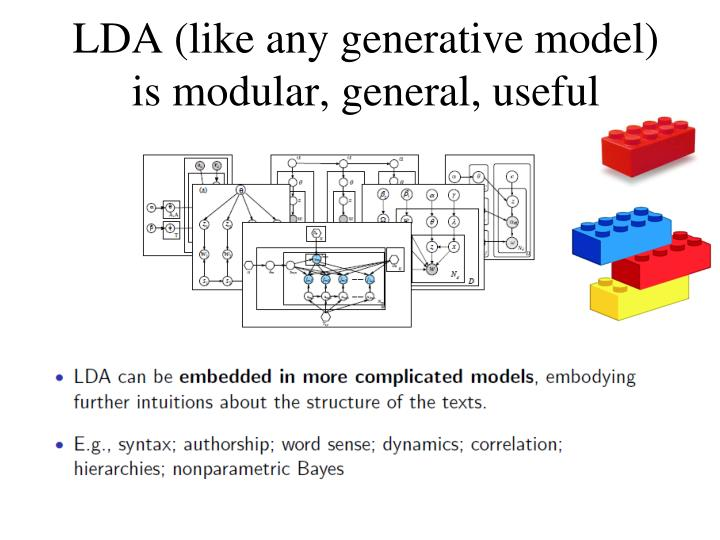 LDA (like any generative model)