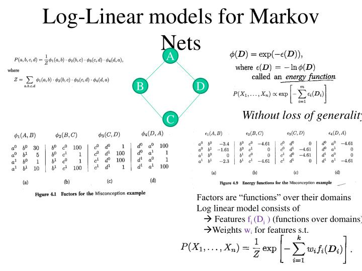 Log-Linear models for Markov Nets