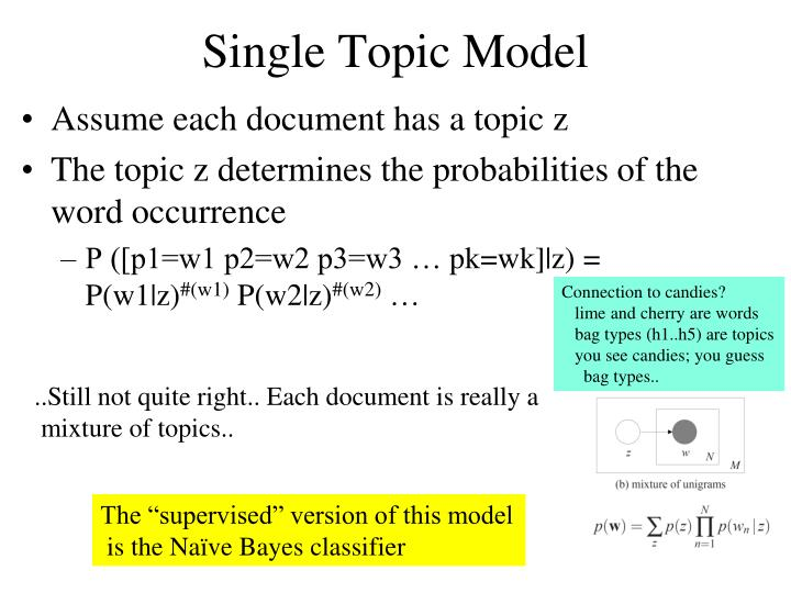 Single Topic Model