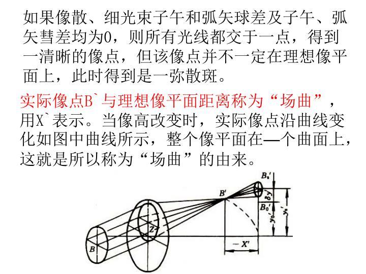 如果像散、细光束子午和弧矢球差及子午、弧矢彗差均为