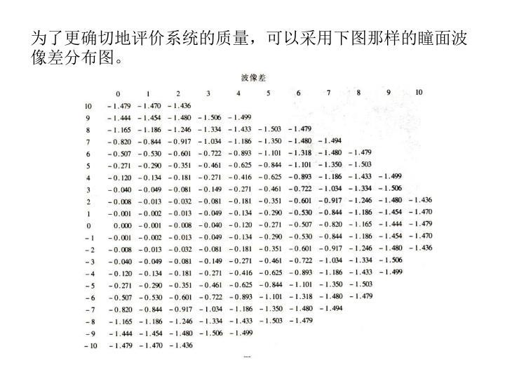 为了更确切地评价系统的质量,可以采用下图那样的瞳面波像差分布图。