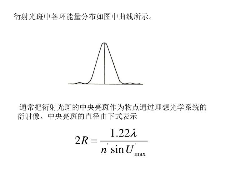 衍射光斑中各环能量分布如图中曲线所示。