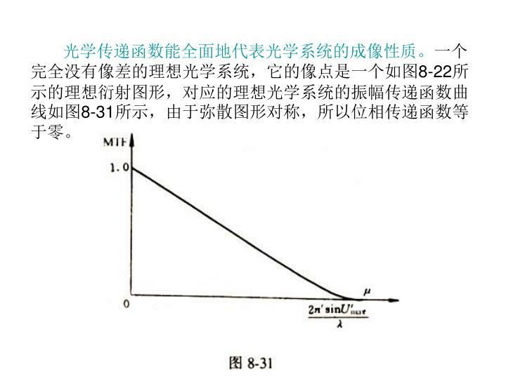 光学传递函数能全面地代表光学系统的成像性质。