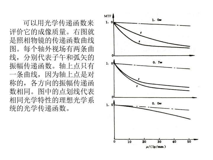 可以用光学传递函数来评价它的成像质量。右图就是照相物镜的传递函数曲线图。每个轴外视场有两条曲线,分别代表子午和弧矢的振幅传递函数。轴上点只有一条曲线,因为轴上点是对称的,各方向的振幅传递函数相同。图中的点划线代表相同光学特性的理想光学系统的光学传递函数。
