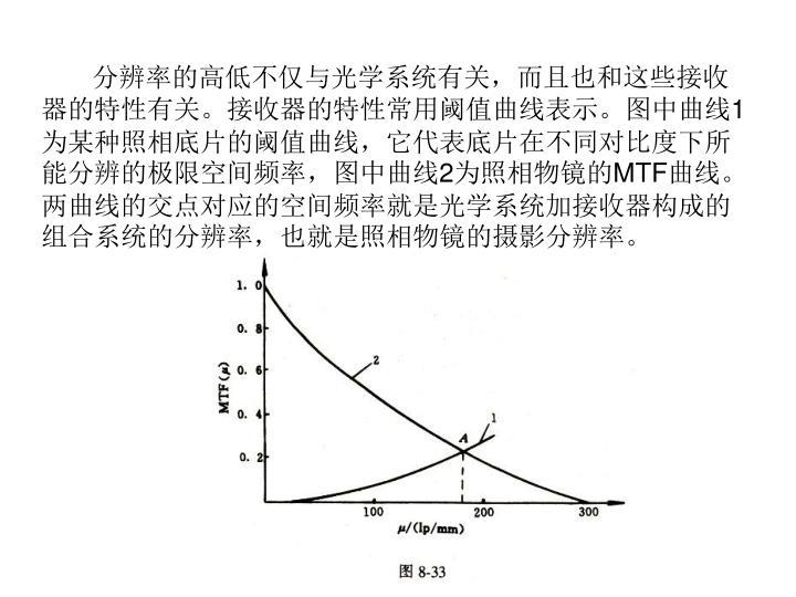 分辨率的高低不仅与光学系统有关,而且也和这些接收器的特性有关。接收器的特性常用阈值曲线表示。图中曲线
