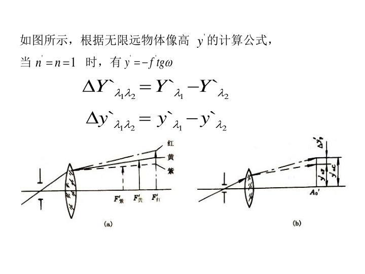 如图所示,根据无限远物体像高     的计算公式,