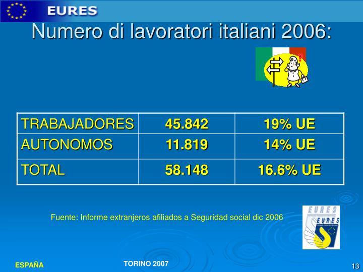 Numero di lavoratori italiani 2006: