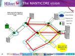 the manticore vision