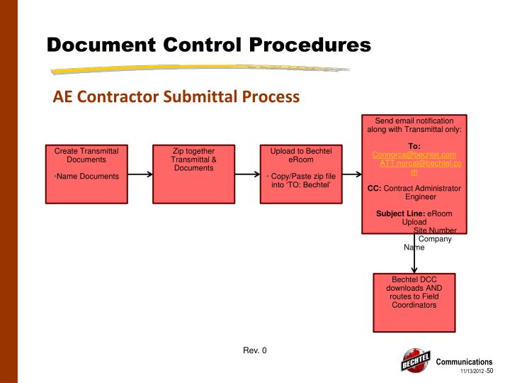 Document Control Procedures