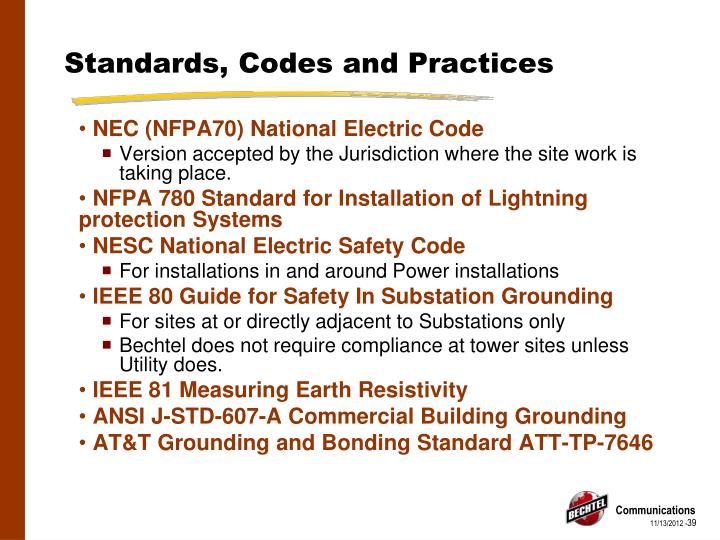 Standards, Codes and Practices