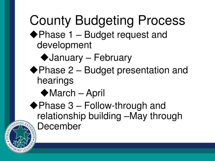 County Budgeting Process