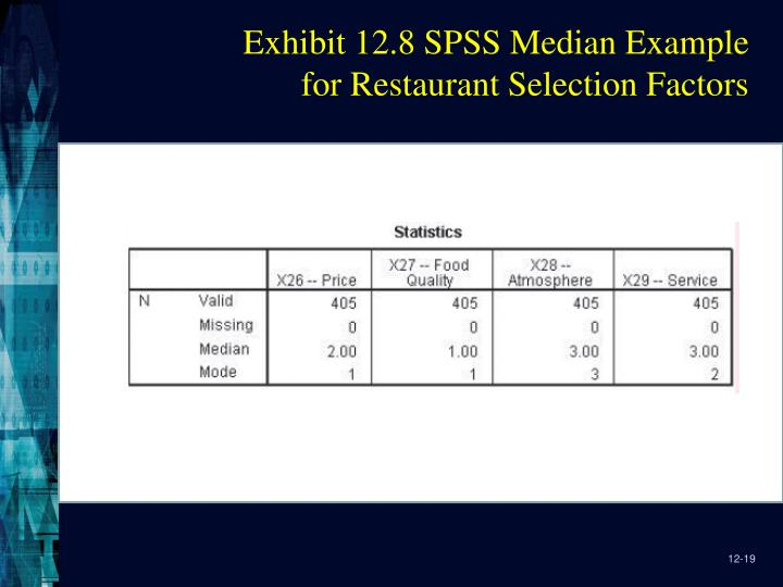 Exhibit 12.8 SPSS Median Example