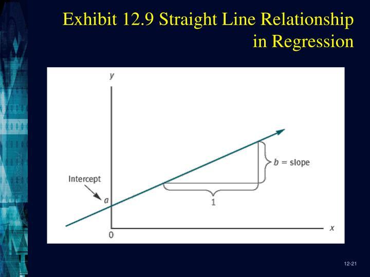 Exhibit 12.9 Straight Line Relationship