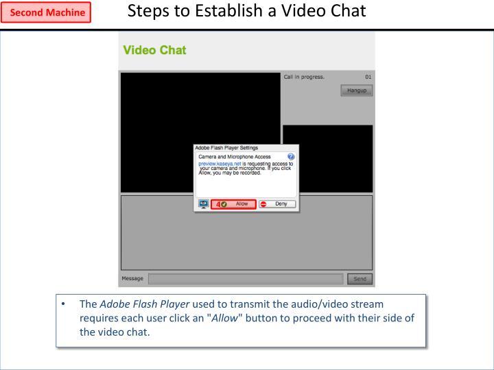 Steps to Establish a Video Chat
