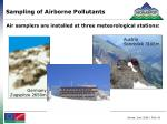 sampling of airborne pollutants