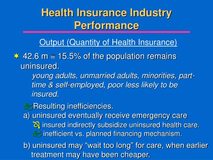 Health Insurance Industry Performance