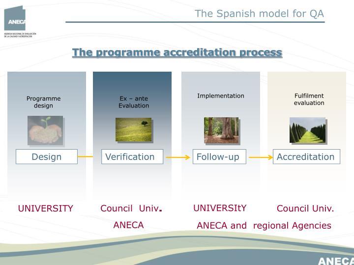 The Spanish model for QA