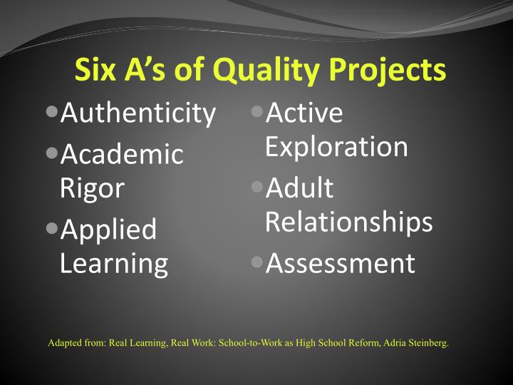 Six A's of Quality Projects