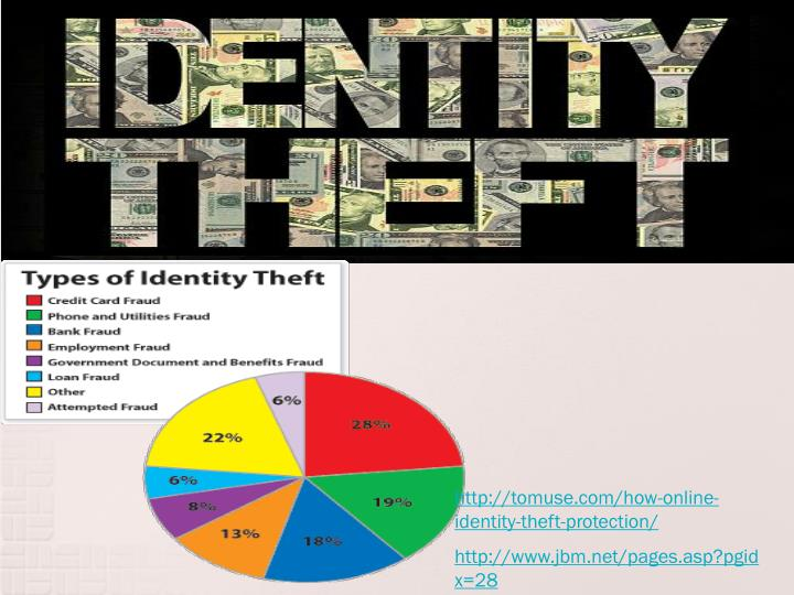 Http://tomuse.com/how-online-identity-theft-protection/