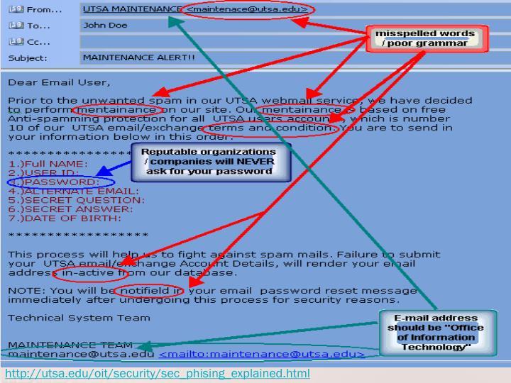 http://utsa.edu/oit/security/sec_phising_explained.html