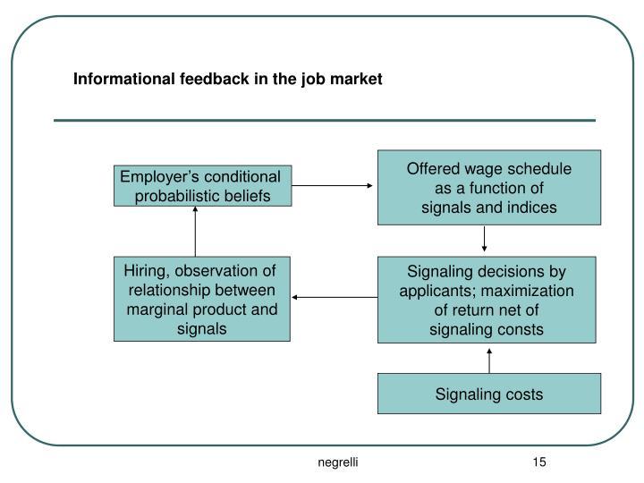 Informational feedback in the job market