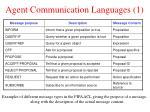 agent communication languages 1