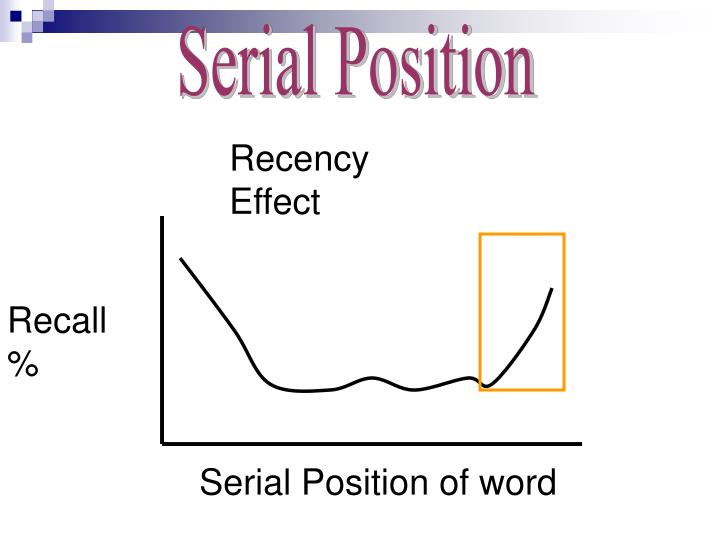 serisl position 14 words are presented on the screen, 1 at a time in 2 second intervals - recall as many as you can both the primacy and recency effects are explained in re.