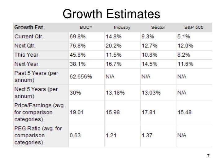 Growth Estimates